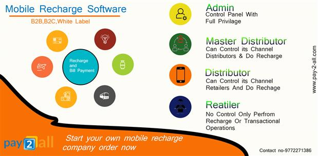 PAY2ALL B2B Multi Recharge Services